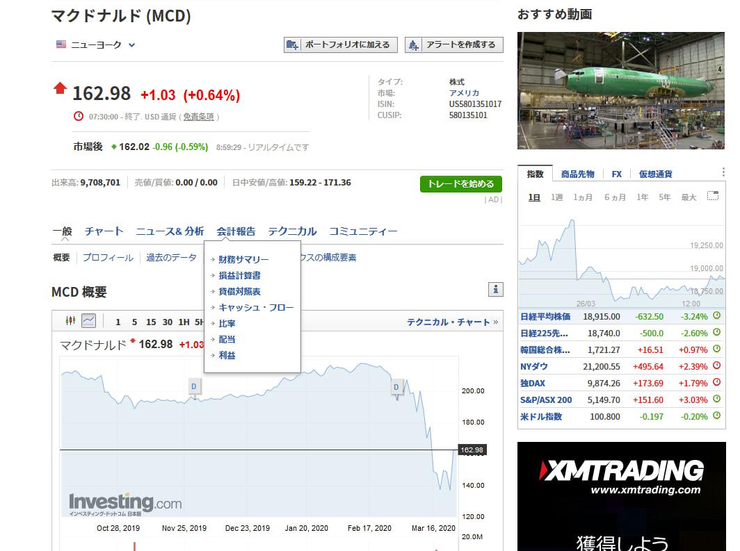 インベスティングドットコムで米国株の配当月の調べ方