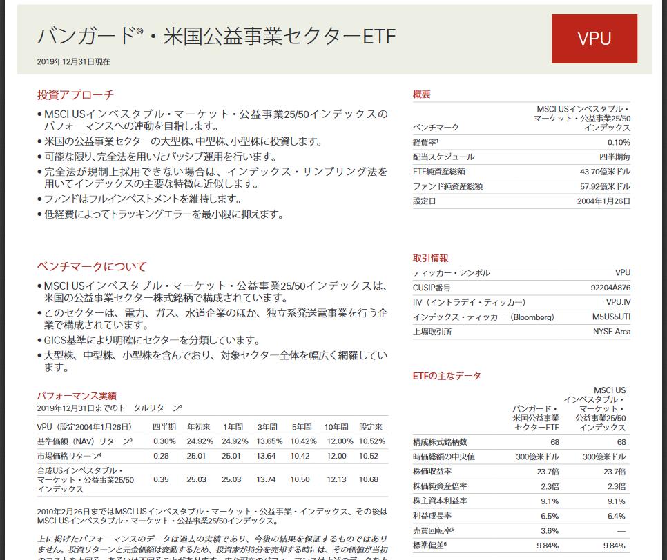 VPU:米国公益事業セクターETF