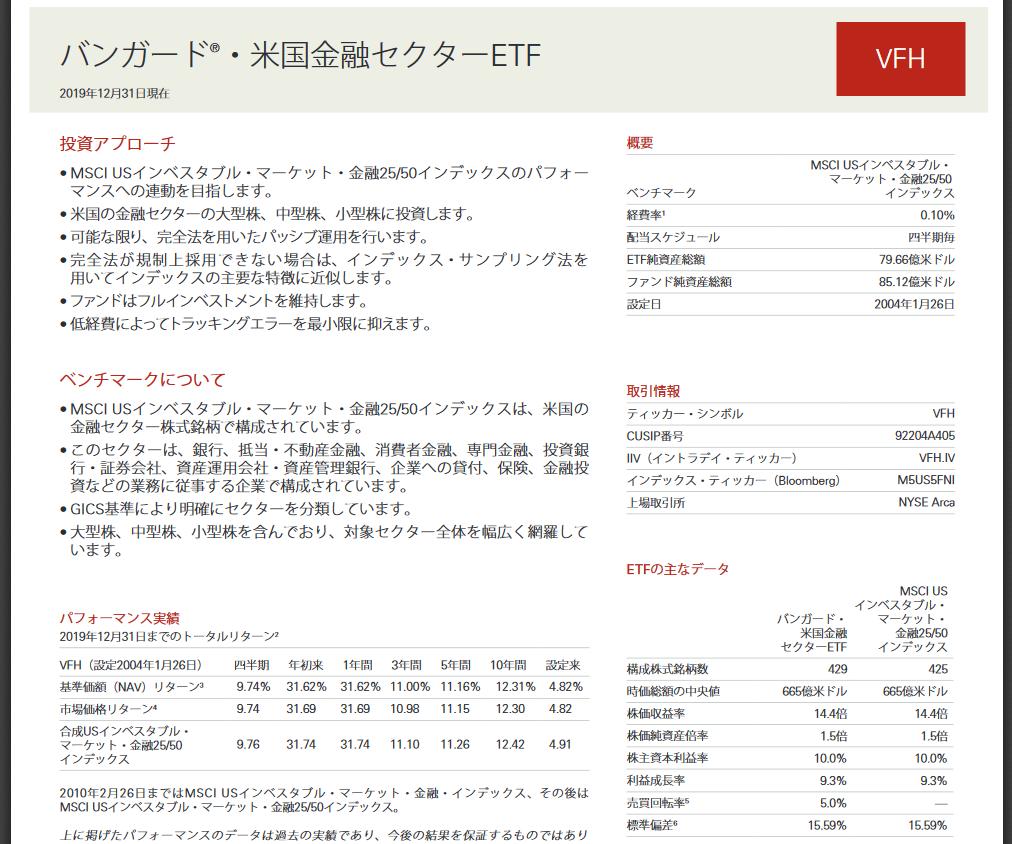 VFH:バンガード・米国金融セクターETF