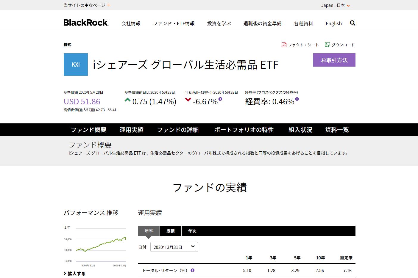 2. ブラックロック iシェアーズ グローバル生活必需品 ETF(KXI)