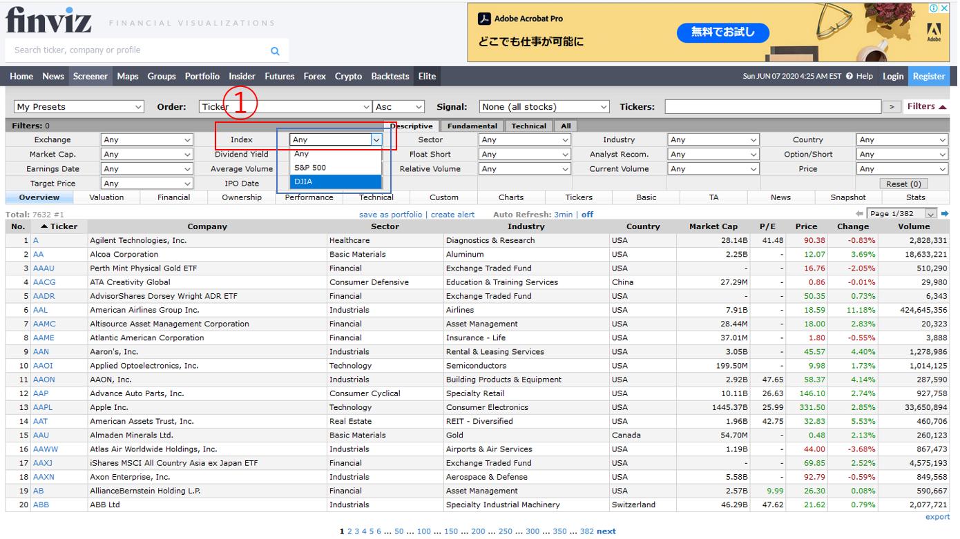 ①赤枠内「Index」を選択して、サジェストからS&P500かDJIA(ダウ)のどちらかを選びます