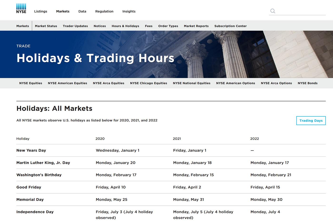 米国株式市場・休場日【2021】