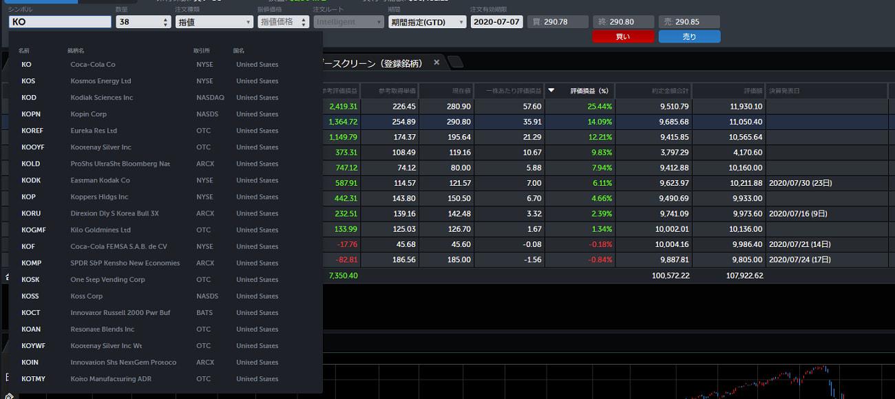 マネックス証券で米国株の売り方